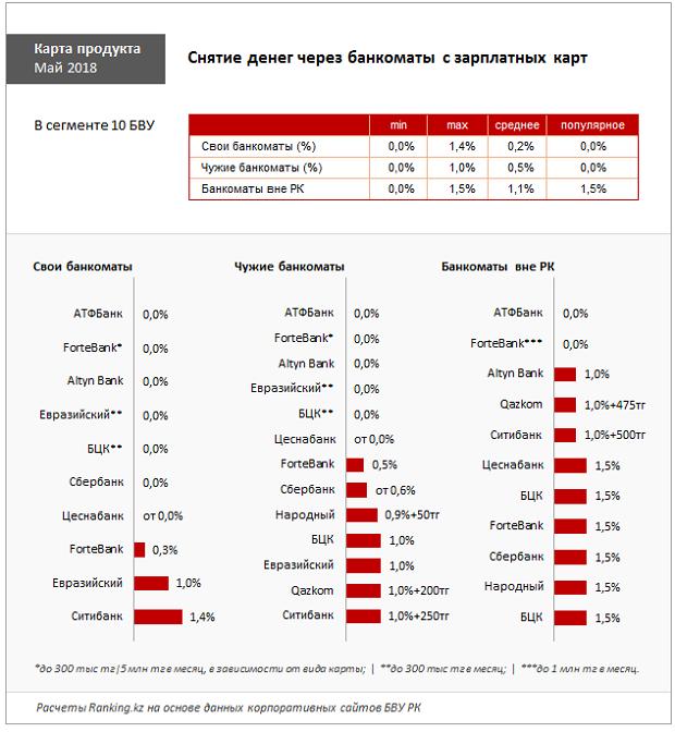 eb11cf3fce86 Кроме того, у многих банков более высокий кэшбэк (до 15%) — в сети  партнерских компаний или на определенные категории товаров.