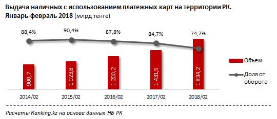 Qiwi на Яндекс Деньги выгодно обменять